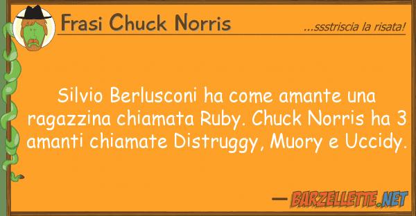 Frasi Chuck Norris silvio berlusconi ha amante rag