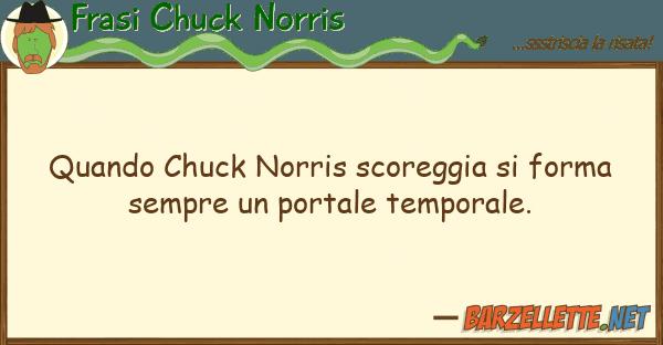 Frasi Chuck Norris quando chuck norris scoreggia forma s